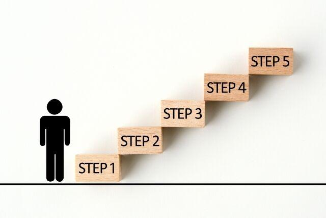 キーワード選びの5ステップ